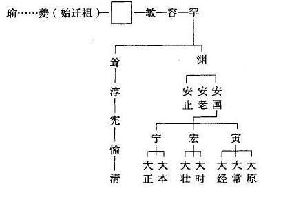 电路 电路图 电子 原理图 411_296