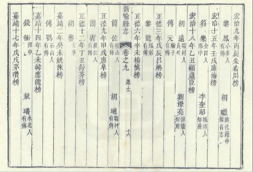 新喻县志关于符氏进士资料图片 - 竹人坐月 - 舞水汤汤